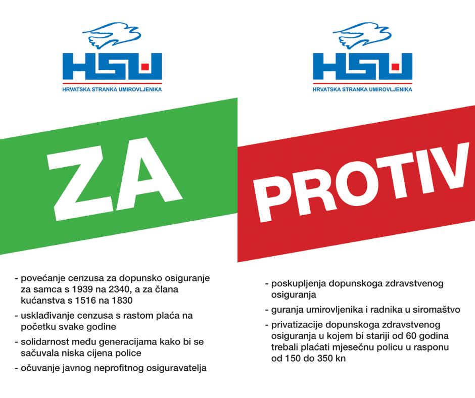 HSU je u peticiji podrške Prijedlogu zakona skupio više od 50 000 potpisa građana.